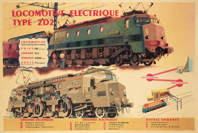 Locomotive Eléctrique type 2D2