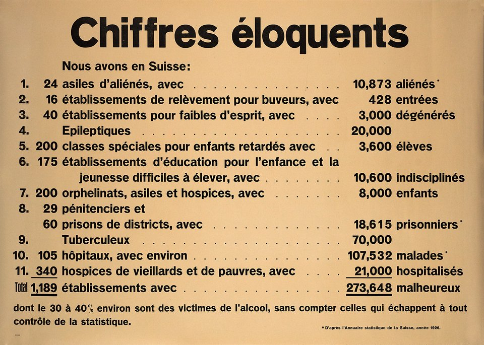 Chiffres éloquents – Vintage poster – ANONYME – 1929