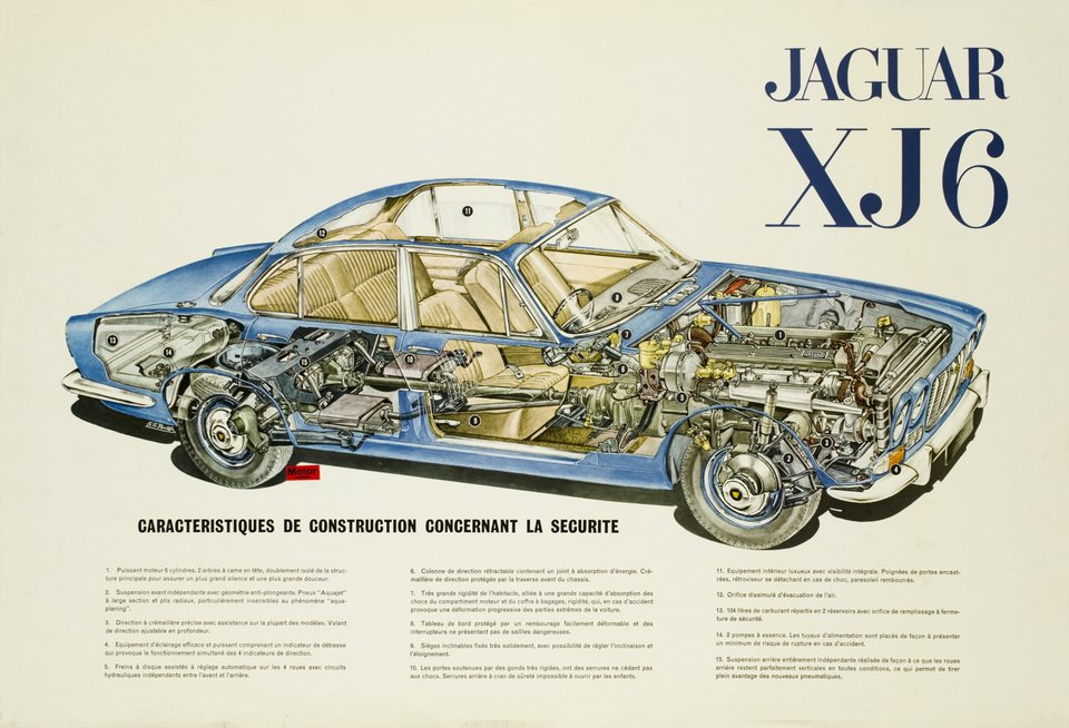 Jaguar XJ6 – Affiche ancienne – ANONYMOUS – 1965